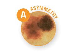 A-asymmetry